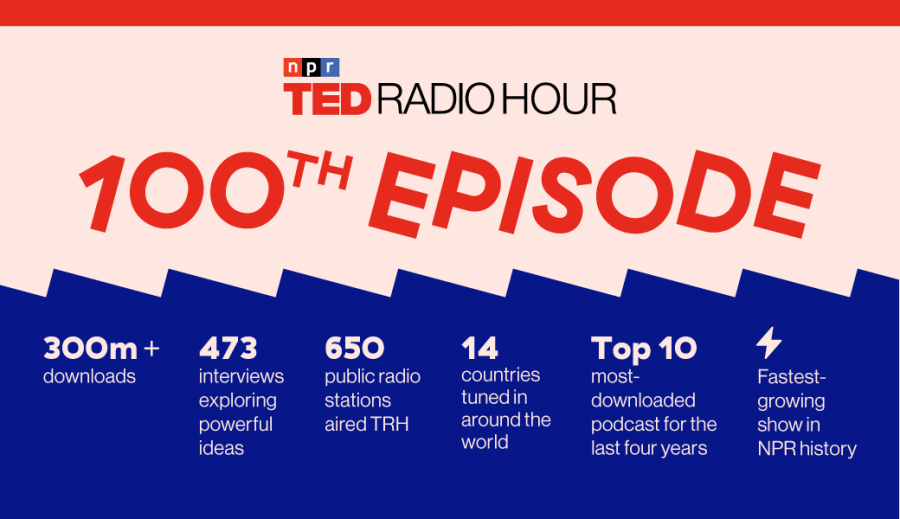 TED Radio Hour | Podcasts | TED